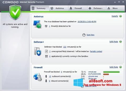 Snimak zaslona Comodo Internet Security Windows 8