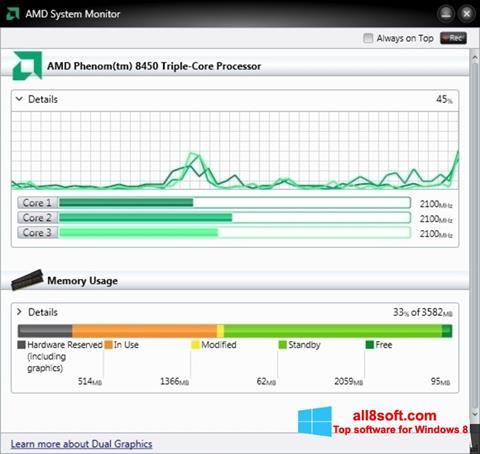 Snimak zaslona AMD System Monitor Windows 8
