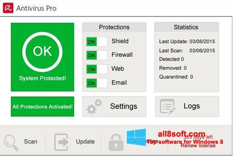Snimak zaslona Avira Antivirus Pro Windows 8