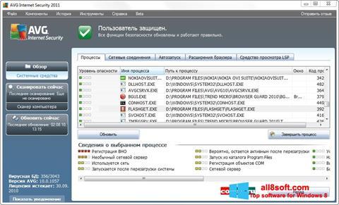 Snimak zaslona AVG Windows 8