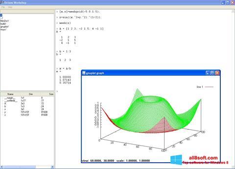 Snimak zaslona Octave Windows 8