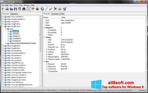 Snimak zaslona Charles Windows 8
