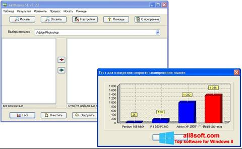 Snimak zaslona ArtMoney Pro Windows 8