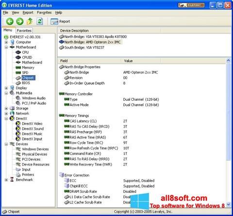Snimak zaslona EVEREST Home Edition Windows 8