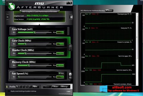 Snimak zaslona MSI Afterburner Windows 8