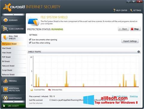 Snimak zaslona Avast Internet Security Windows 8