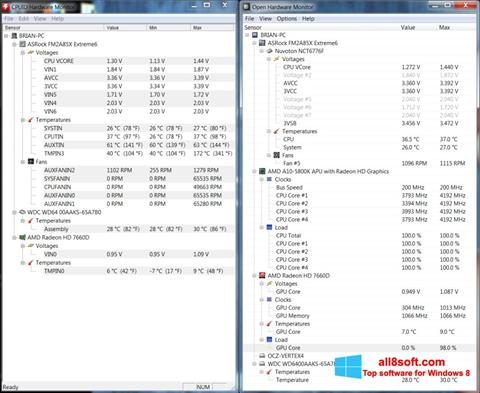 Snimak zaslona Open Hardware Monitor Windows 8